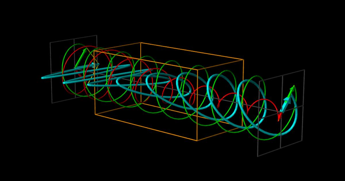 EMANIM: Interactive animation of electromagnetic waves